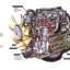 Advances Engines Technology: The Heart of Your Vehicle